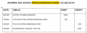 achats intracommunautaires autoliquidation TVA